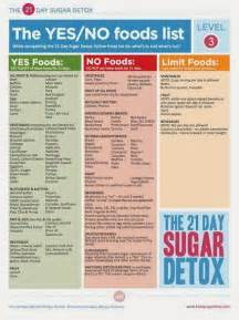 no sugar diet cleanse picture 5