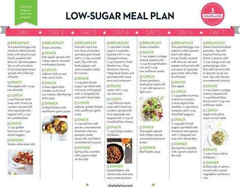 diet for diabetes sugar nosugar picture 1