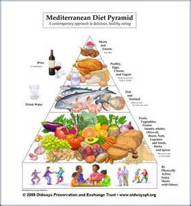 diet menus for people that have had a picture 13