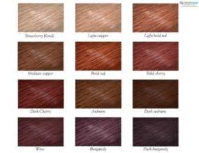 aveda hair coloring picture 10