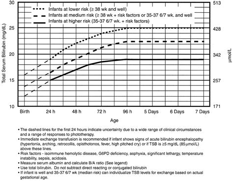 weight loss in infants picture 3