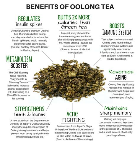 oolong tea and weight loss picture 2