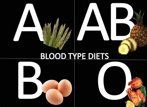 diet by blood type picture 9
