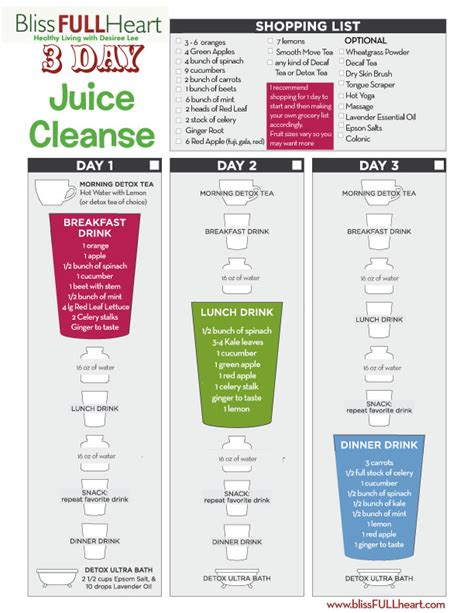 free monthly colon & liver cleanse recipes picture 10