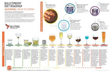 wine balance sugar and yeast picture 14
