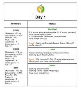 3 day cardiac diet picture 13