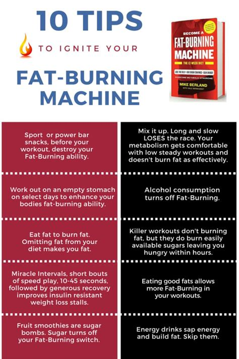 fat burning tricks and tips picture 1