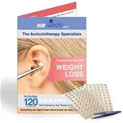 ear acupunsture for weight loss picture 9