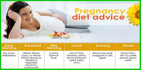 day by pregnancy diet picture 13