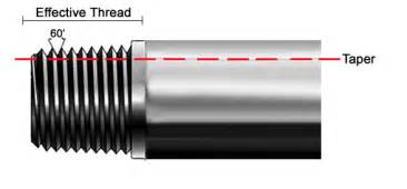 how to thread joint picture 7