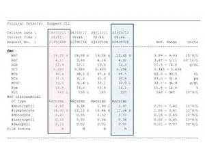 clification of full blood count result sheet picture 7