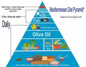 the best diet in the world to lose picture 7