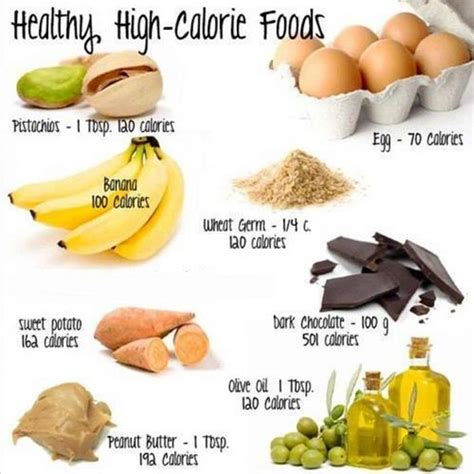 wieght gaining diet for children picture 5