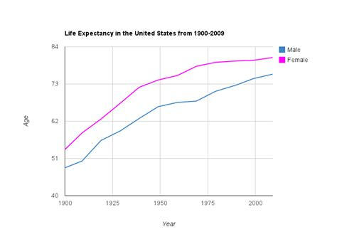 liver transplant life expectancy picture 9