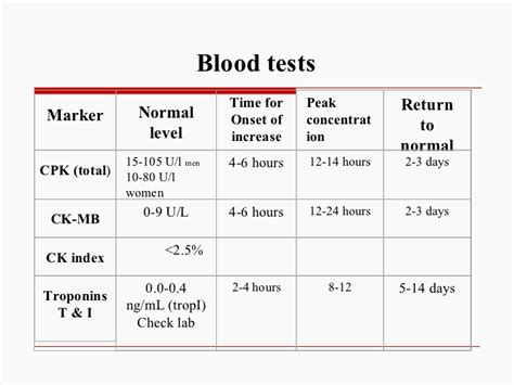 blood testing ck total hypothyroid picture 2