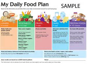 diabetic sugar free diets picture 7