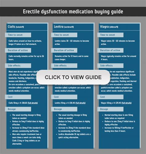 buy erectile dysfunction injection medication picture 6