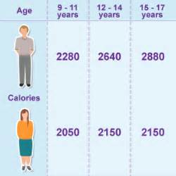 diet differences in girls and boys picture 13