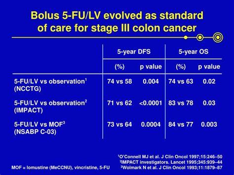 fu 5 colon cancer treatment picture 7