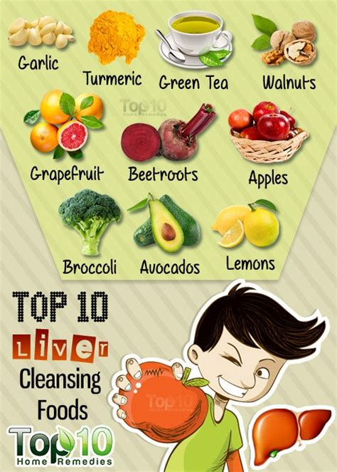 foods for cleansing liver picture 10