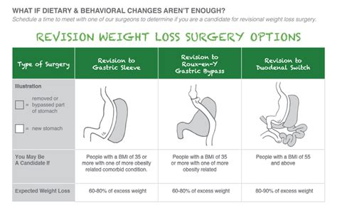 weight loss surgery houston budget picture 13