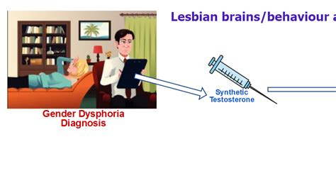 ftm testosterone negative side effects picture 18