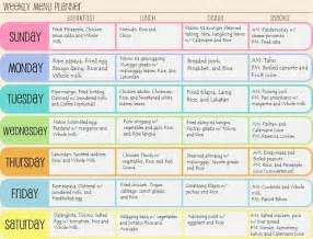 filipino diabetic type 2 meal plan for filipinos picture 2