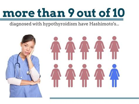 can people with hashimotos take thyromine picture 1