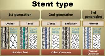 heart stents medications picture 5