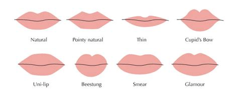 what kind of lip gloss can make your h whiter picture 6
