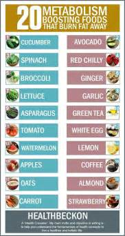 20 20 diet food list picture 10