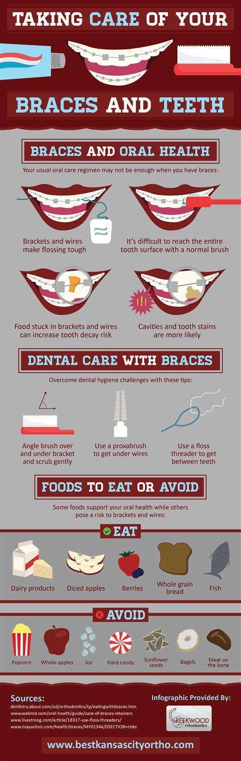 care of brace skin care picture 1