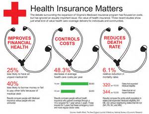 health insurance plans for the hard to insure picture 7