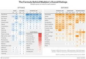 ratings picture 3