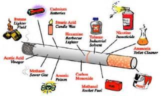 contents of cigarette smoke picture 3