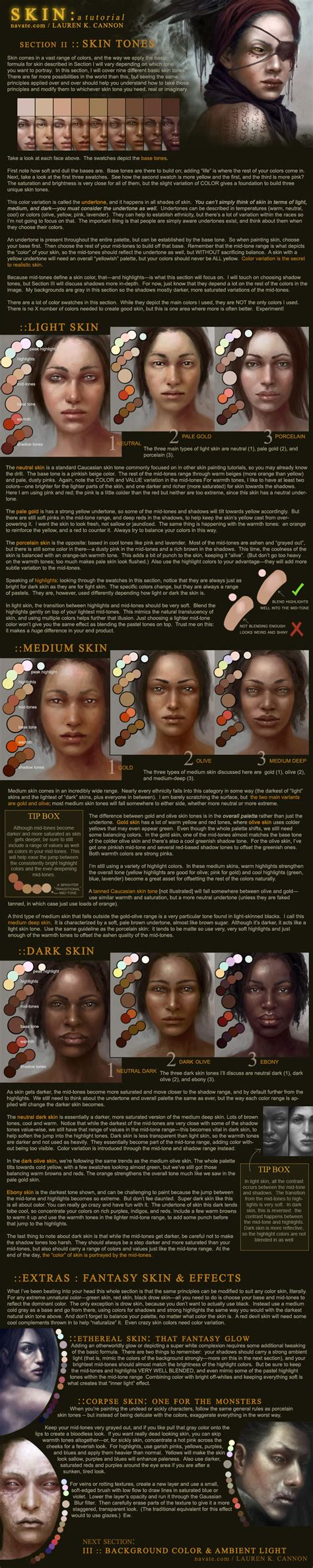 lightened skin patches picture 1