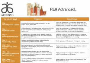 arbonne swiss skin care products reviews picture 4