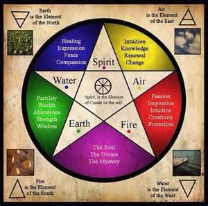 the wiccan way herbs and meaning picture 5
