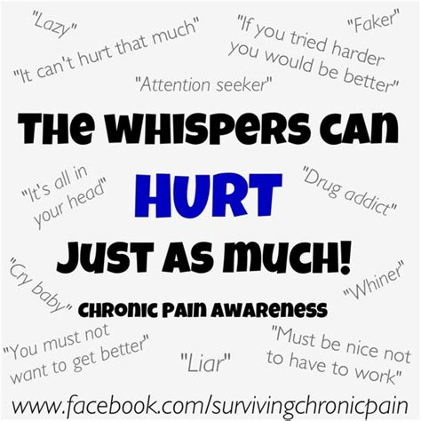 chronic pain picture 10