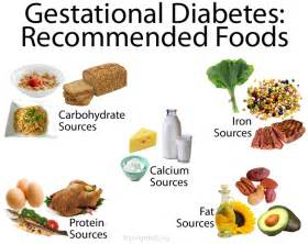 gestational diabetic diet picture 1