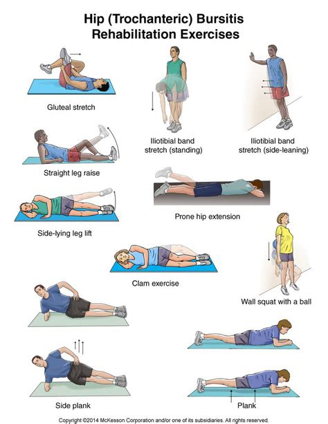 exercises for joint therapy picture 6
