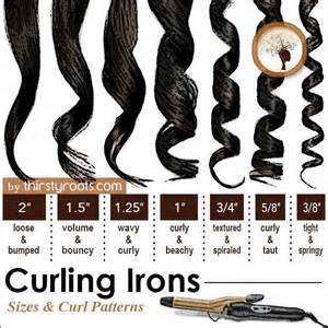 how to curl hair with hot iron picture 15