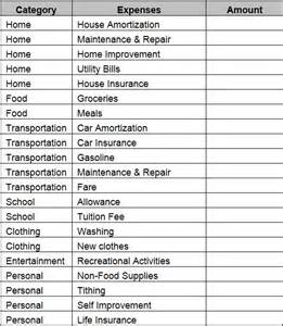 a list of home business expenses picture 12
