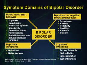 bipolar depression and low libido picture 17