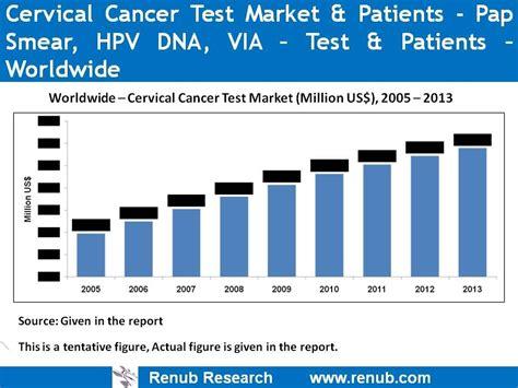 dr70 cancer test buy online picture 10
