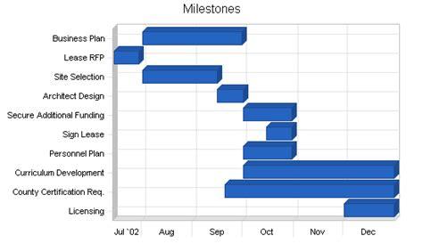 better business bureau the venus factor diet plan picture 5