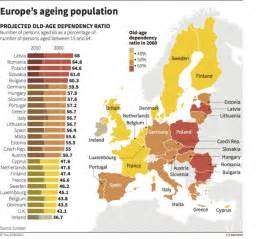 aging population article picture 7