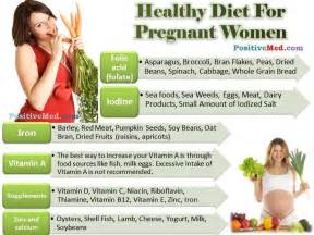 pregnancy and diet picture 7