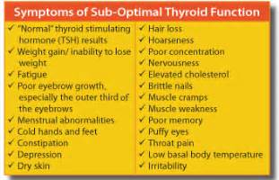 does thyroid problems cause someone to be cold picture 11