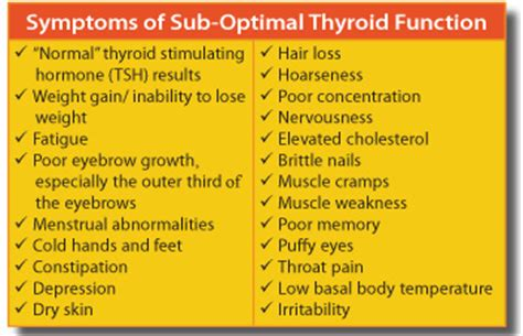 women with low thyroid levels weight loss success picture 2